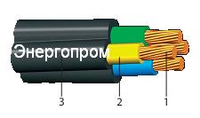 кабель аввг 4х10 красноярск