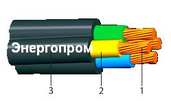 ввгнг 3х1 5,кабель силовой ввгнг,характеристики ввгнг,ввгнг 3х2 5